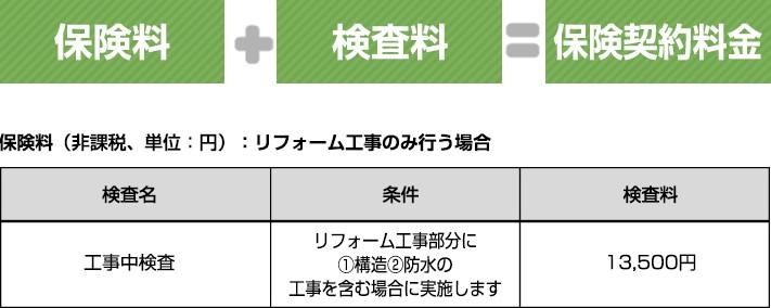 保険契約料金の計算式